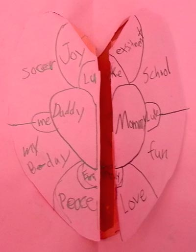 Heart Map by student