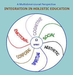 Integration in Holistic Education